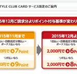 漢方スタイルクラブカード還元率変更のお知らせ